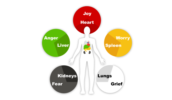 5 Ways to Cultivate Your Liver Energy-2